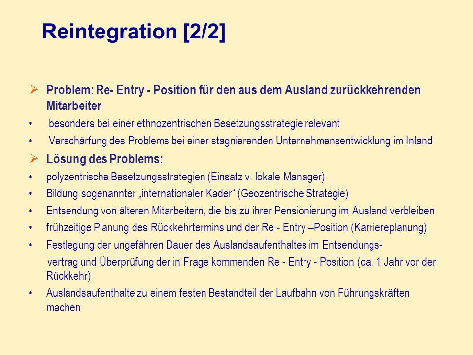 Reintegration [2/2] Problem: Re- Entry - Position für den aus dem Ausland zurückkehrenden Mitarbeiter.